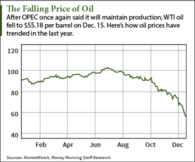 oil-price-forecast-2015-1